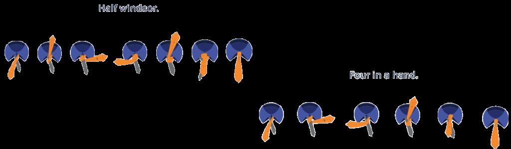 Stropdas-strikken